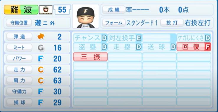 難波_日本ハムファイターズ_パワプロ能力データ_2021年開幕時_4月8日アプデ