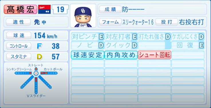 高橋宏_中日ドラゴンズ_パワプロ能力データ_2021年開幕時_4月8日アプデ
