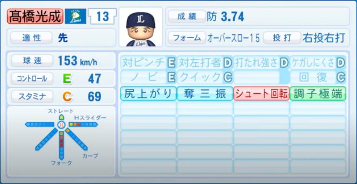 髙橋光成_西武ライオンズ_パワプロ能力データ_2021年開幕時_4月8日アプデ