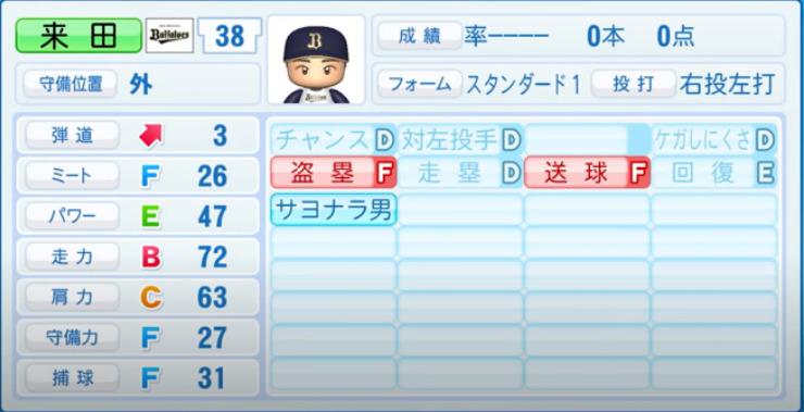 来田_オリックスバファローズ_パワプロ能力データ_2021年開幕時_4月8日アプデ